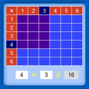 Arithmetic Grid