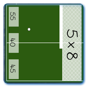 Multiplication Pong